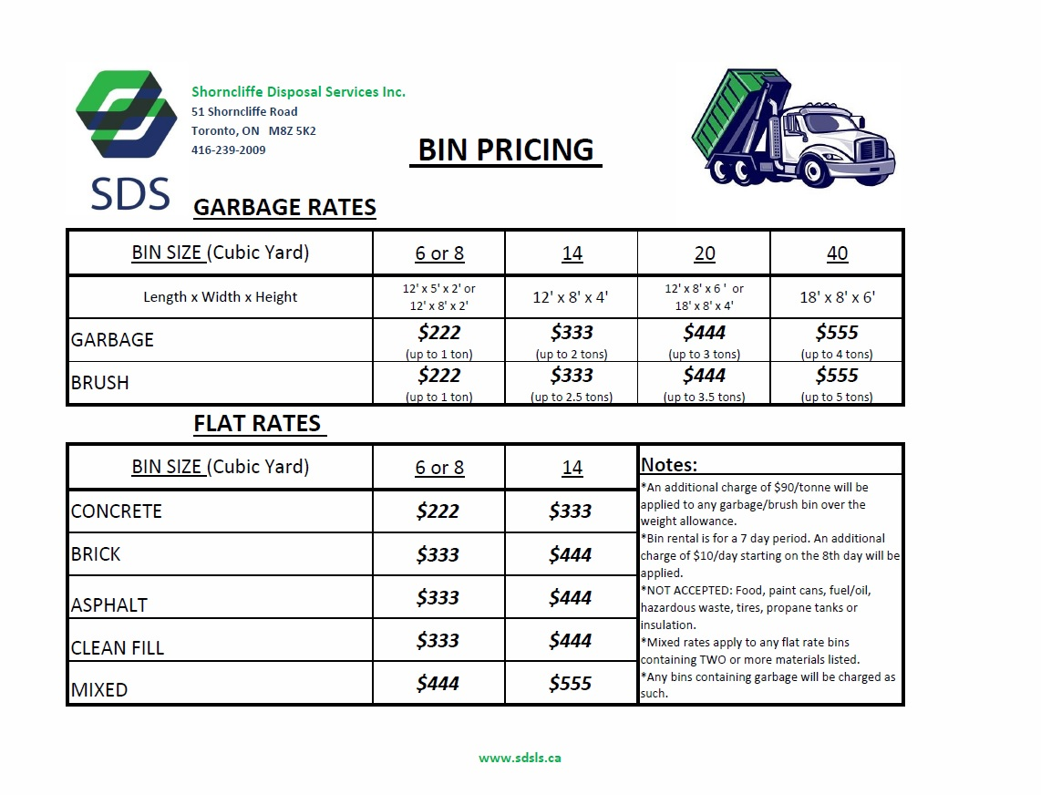 SDS Bin Pricing